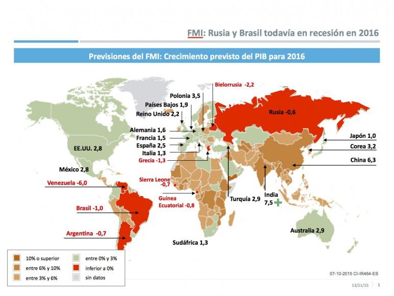 Crecimiento Previsto del PIB para 2016